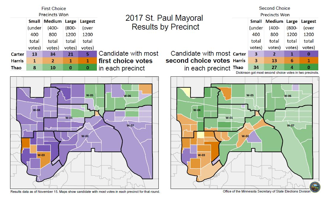 Displays St. Paul mayoral candidate with greatest votes in each precinct for first and second choices